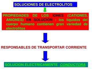 PROPIEDADES DE LOS IONES CATIONES, ANIONES EN SOLUCI N : los l quidos del cuerpo humano contienen gran variedad de elect