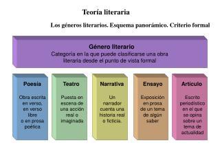 Teor a literaria