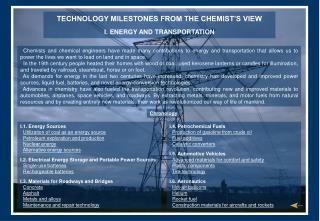 TECHNOLOGY MILESTONES FROM THE CHEMIST