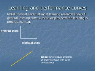 Learning and performance curves