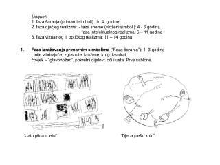 Linquet: 1. faza  aranja primarni simboli: do 4. godine 2. faza djecjeg realizma: - faza sheme slo eni simboli: 4 - 6 go