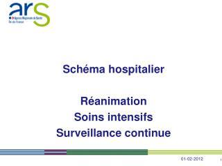 Sch ma hospitalier   R animation Soins intensifs Surveillance continue  01-02-2012