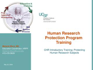 Human Research Protection Program Training