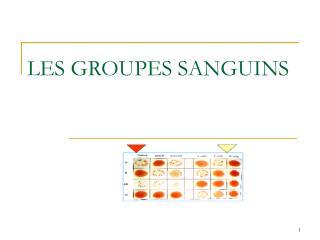 LES GROUPES SANGUINS