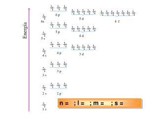 Configuraciones electr