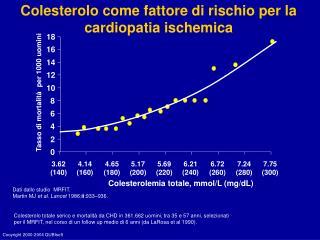 Colesterolemia totale, mmol