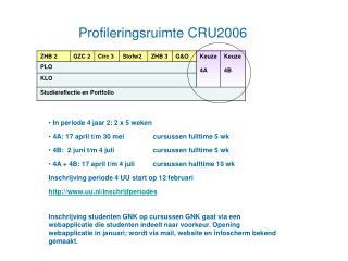 Profileringsruimte CRU2006