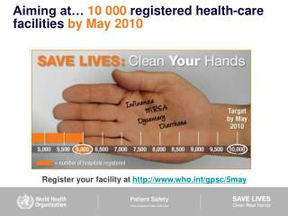 Aiming at  10 000 registered health-care facilities by May 2010