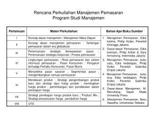 Rencana Perkuliahan Manajemen Pemasaran Program Studi Manajemen