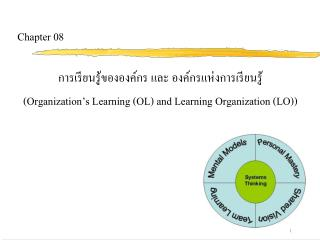Organization s Learning OL and Learning Organization LO