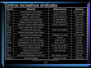 Centros recreativos sindicales