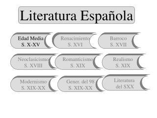 Literatura Espa ola