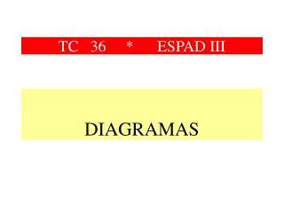 TC   36           ESPAD III