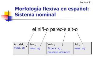 Morfolog a flexiva en espa ol:   Sistema nominal