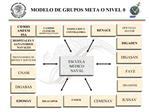 MODELO DE GRUPOS META O NIVEL 0