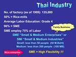 Thai Industry