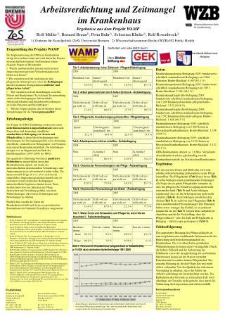 Arbeitsverdichtung und Zeitmangel im Krankenhaus Ergebnisse aus dem Projekt WAMP Rolf M ller1, Bernard Braun1, Petra Buh