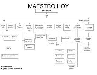 MAESTRO HOY