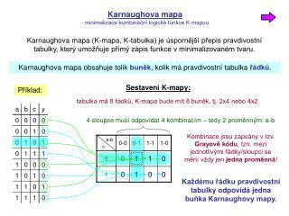 Karnaughova mapa - minimalizace kombinacn  logick  funkce K-mapou