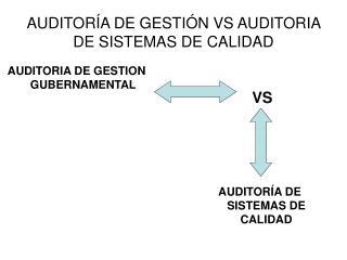 AUDITOR A DE GESTI N VS AUDITORIA DE SISTEMAS DE CALIDAD