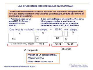 LAS ORACIONES SUBORDINADAS SUSTANTIVAS