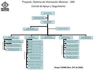 Proyecto: Sistema de Informaci n Misional   SIM Comit  de Apoyo y Seguimiento