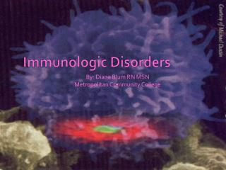 Immunologic Disorders