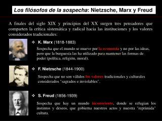 Los fil sofos de la sospecha: Nietzsche, Marx y Freud.