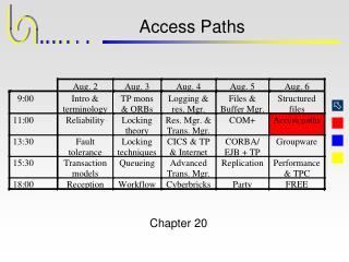 Access Paths