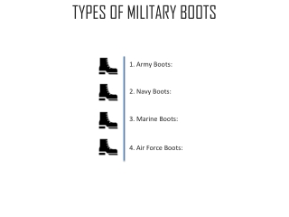 TYPES OF MILITARY BOOTS