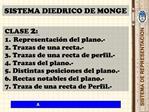 SISTEMA DIEDRICO DE MONGE