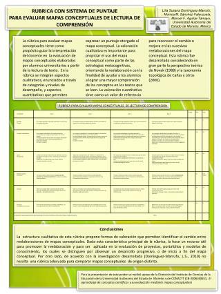 RUBRICA CON SISTEMA DE PUNTAJE PARA EVALUAR MAPAS CONCEPTUALES DE LECTURA DE COMPRENSI N