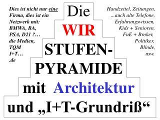 Die WIR STUFEN- PYRAMIDE mit  Architektur und  IT-Grundri