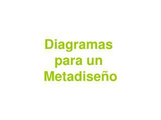 Diagramas  para un  Metadise o
