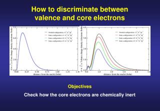 How to discriminate between valence and core electrons