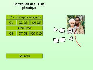 Correction des TP de g n tique