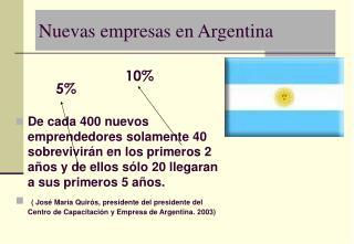 Nuevas empresas en Argentina