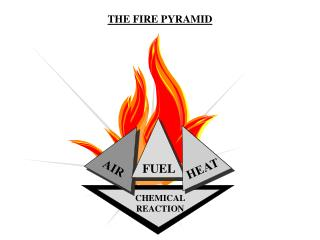 THE FIRE PYRAMID