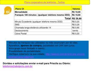 D vidas e solicita  es enviar e-mail para Priscila ou Ot vio: telefoniaabojeris.br