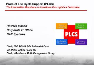 Product Life Cycle Support PLCS The Information Backbone to transform the Logistics Enterprise