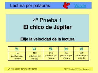 4  Prueba 1  El chico de J piter  Elije la velocidad de la lectura