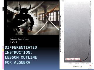 Differentiated Instruction: Lesson Outline for Algebra