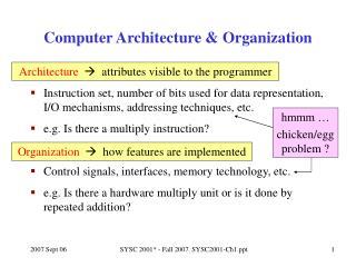 Computer Architecture  Organization