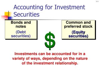 Accounting for Investment Securities