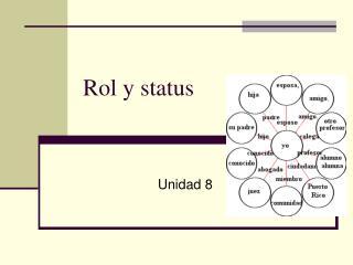 Rol y status