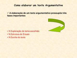 Como elaborar um texto Argumentativo