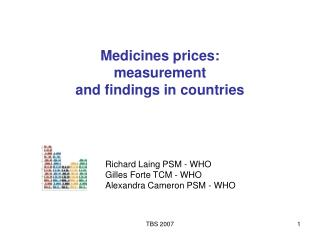 Medicines prices:  measurement  and findings in countries