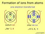 Formation of ions from atoms