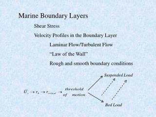 Marine Boundary Layers  Shear Stress  Velocity Profiles in the Boundary Layer   Laminar Flow