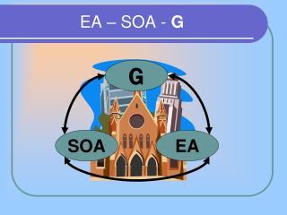 EA   SOA - G